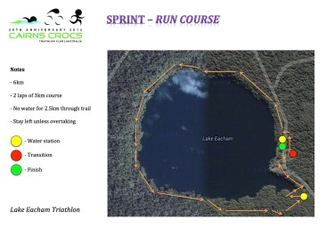 Sprint-Run-Course-copy (2)